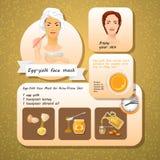 Vector illustration of Egg Yolk Face Mask Recipes. Stock Photography