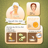 Vector illustration of Egg Yolk Face Mask Recipes. Royalty Free Stock Photo