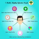 7 Habits - Face With Circle Chart Stock Image