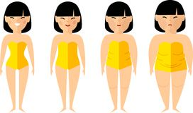 Vector illustration fat and slim asian woman. Diet concept. Royalty Free Stock Photos