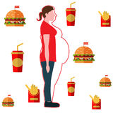 Vector illustration. Figures of thin woman in a thick body. Stock Photography