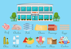 Vector illustration of Food, drink icons set or design elements with supermarket building store concept. Royalty Free Stock Images