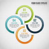 Four Slice Cycles Infographic Stock Image