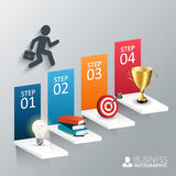 Vector illustration of the four steps to success. Vector illustration of the four steps to success with lightbulb, books, pen, target and the trophy cup. Can be Royalty Free Stock Photography