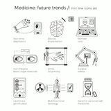 Vector illustration of future medicine trends. Medical gadgets and technological innovations. Thin line icons set of concept art. White background, text vector illustration