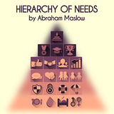 Vector illustration. Hierarchy of human needs by. Abraham Maslow. Infographic elements of vector maslow pyramid Stock Image