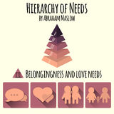 Vector illustration. Hierarchy of human needs by Abraham Maslow Royalty Free Stock Photo