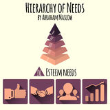 Vector illustration. Hierarchy of human needs by Abraham Maslow. Infographic elements of vector maslow pyramid Royalty Free Stock Images
