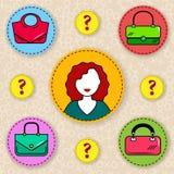 Vector illustration on `How to choose a handbag` royalty free illustration