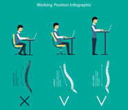 Vector illustration. How to work if you have back pain. Royalty Free Stock Images