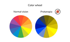 Vector illustration, infographics, color wheel, palette, normal Royalty Free Stock Photography