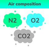 Vector illustration. infographics of the composition of the air. Nitrogen, oxygen and carbon dioxide Royalty Free Stock Image