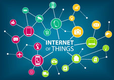 Vector illustration of internet of everything (IOT) concept. Royalty Free Stock Image