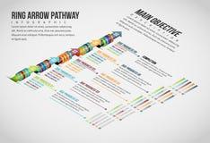 Isometric Ring Arrow Pathway Royalty Free Stock Photos