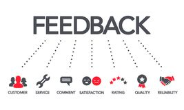 Vector illustration feedback concept banner with quality, rating, service, customer icons and keywords. Vector illustration modern feedback concept banner with vector illustration