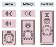Set of audio equipment with volume symbol. Vector thin line. Speaker and speaker driver. Vector illustration of music device for audio experience royalty free illustration