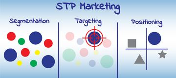 STP Marketing Diagram - Process. Vector Illustration Plan And Model Of STP Marketing Process Means Segmentation, Targeting, And Positioning As Multiple Circles Stock Photos