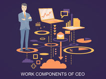 Vector illustration of a portrait of the ceo wearing a jacket wi Royalty Free Stock Images