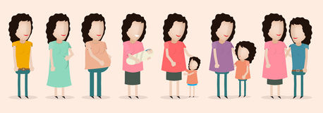 Vector illustration of pregnant female silhouettes. Changes in a woman's body in pregnancy. Pregnancy stages, trimesters and birth, pregnant woman and baby Royalty Free Stock Image