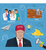 Vector illustration of President Donald Trump and his promises. Vector illustration of Donald Trump Royalty Free Stock Photography