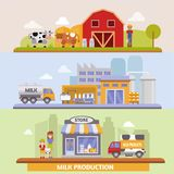 Vector illustration of production stages and processing of milk from dairy farm to table healthy factory organic food stock illustration