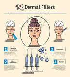 Vector Illustration set with dermal fillers Injections Stock Images