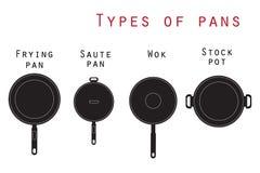 Kitchen pans stock illustration