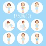 Vector illustration signs of pregnancy symptoms. Toxemia of pregnancy, swelling, emotional instability, stomach problems. mom and baby. on white background Stock Illustration
