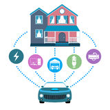 Vector illustration of a smart home sync with the car Royalty Free Stock Photography