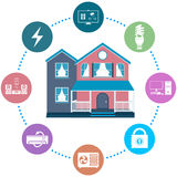 Vector Illustration of a Smart Home Royalty Free Stock Photos