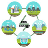 Vector illustration of solar, water, wind, nuclear power plants. Royalty Free Stock Images