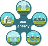 Vector illustration of solar, water, wind, nuclear power plants. Stock Photography