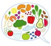 Vector illustration of speech balloon filled with healthy foods, colorful vegetables, fruit and fish. Isolated on white background Royalty Free Stock Image