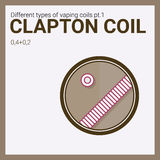 Vector illustration vaping coil. Part of big set. Clapton. Royalty Free Stock Photos