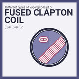 Vector illustration vaping coil. Part of big set. Fused clapton. Stock Photo