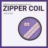 Vector illustration vaping coil. Part of big set. Zipper. Stock Photos