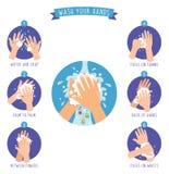 Vector Illustration Of Washing Hands. Eps 10 stock illustration