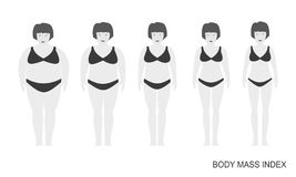 Vector illustration of woman silhouettes with light skin. Womens with different weight from normal to extremely obese. stock illustration