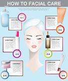 Vector illustration of  women how to step cleaning and care her face Stock Photo