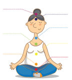 Vector illustration of yoga chakras Royalty Free Stock Photography