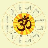 Vector illustration of yoga exercise Sun Salutation Surya Namaskara Stock Photos