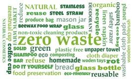 Vector illustration for Zero Waste concept vector illustration