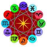 Vector illustration of zodiac signs Stock Images