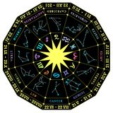 Vector illustration of a zodiacal circle with the constellations Royalty Free Stock Photos