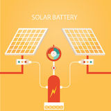 Vector a ilustração da bateria solar, energia solar Fotografia de Stock Royalty Free