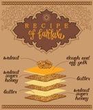 vector a ilustração da receita do baklava com um teste padrão tradicional Fotos de Stock