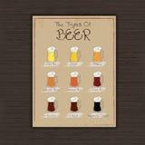 Vector a ilustração de canecas tiradas mão de tipos diferentes de cerveja São colocados em uma folha do papel do vintage Foto de Stock