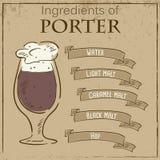 Vector a ilustração do vintage do cartão com receita do porteiro Os ingredientes são escritos em fitas Imagens de Stock Royalty Free