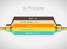 Vector a ilustração dos princípios 5S com linhas coloridas ilustração royalty free