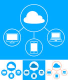Vector image of cloud computing devices Royalty Free Stock Image